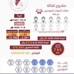 أمين الطائف : الأمير محمد بن سلمان عزز برامج الإصلاح وارتقى بمكتسبات الوطن
