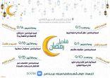 بالتعاون مع سوار .. السديري الثقافي ينفذ قناديل رمضانية