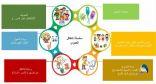 165 متدربة بتعليم مكة يتدربن على الصحة المدرسية وأساسيات مكافحة العدوى
