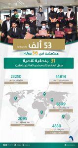 وزارة التعليم تقدّم خدماتها لـ 53 ألف طالب وطالبة مبتعثين في 56 دولة عبر 31 ملحقية ثقافية حول العالم