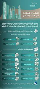 وزارة التعليم تحدد 12 مجالاً رئيسياً و25 تخصصياً ضمن الأولويات الوطنية في البحث والتطوير والابتكار