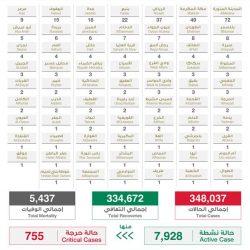 فضاءات سعودية برنامج يجول في مدن وثقافات المملكة جديد اقرأ