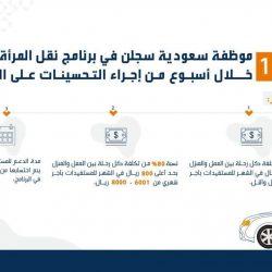 """مركز الملك عبد العزيز للحوار الوطني ينظم حوارات المملكة الثالث """" نتحاور لنتسامح """""""