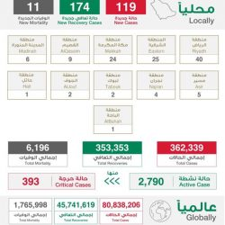 """""""آل الشيخ"""" يوجه بتخصيص خطبة الجمعة للحديث عن جهود ولاة الأمر في تأمين لقاح كورونا"""