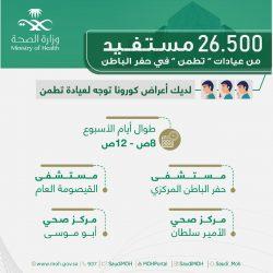 سمو أمير منطقة جازان يدشن عدداً من المشروعات الصحية بالمنطقة..